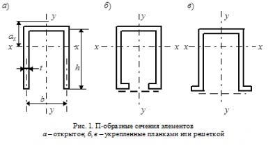 СНиП II-23-81 (1990)