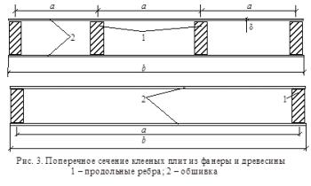 СНиП II-25-80 (с изм 1988)