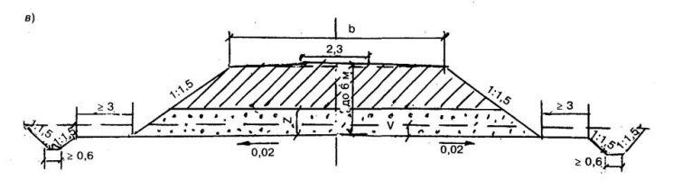 СП  32-104-98