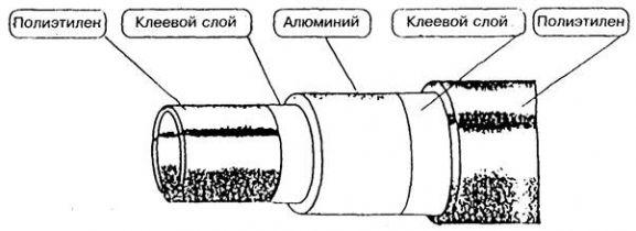 СП  41-102-98