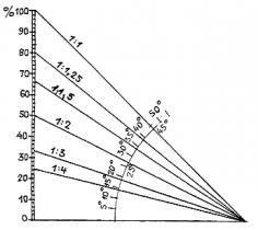 ТСН 31-308-97 (ТСН КР-97 МО)