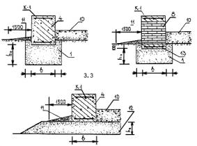 ТСН 50-303-99 (ТСН МФ-97 МО)