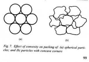 влияние формы частиц заполнителя на плотность упаковки