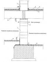 ytong - стены из газобетона