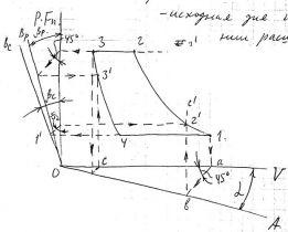 Лекция №1 Динамика поршневого компрессора