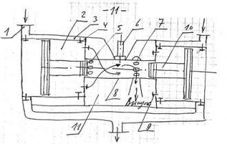 Лекция №1 Назначение копрессорных машин