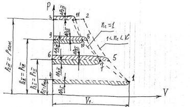 Лекция №12 Выбор числа ступеней компрессора
