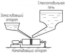 Лекция  13 Пластмассы как материал для строительных конструкций