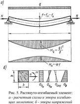 Лекция  2 Расчет элементов цельного сечения