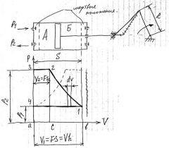 Лекция №3 Схема компрессора