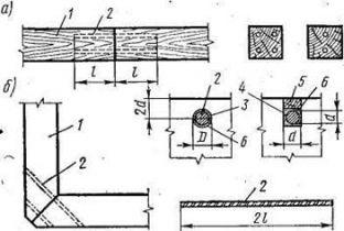 Лекция  3 Соединения деревянных элементов