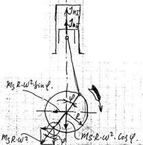Лекция №4 Ход кривой