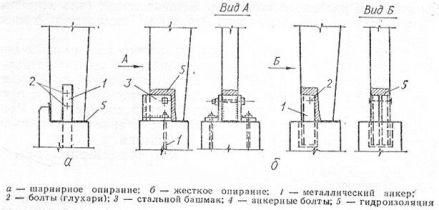 Лекция  7 Рамные конструкции