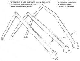 Лекция  8 Арки. Общая характеристика. Схемы арок, конструкция и расчет