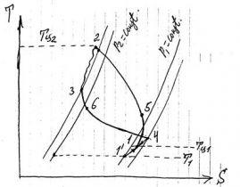 Лекция №8 Линии сжатия и расширения, показатели политропы