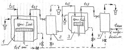 Лекция №8 Унификация конструкций