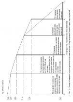 Шрейбер А.К., Обельченко И.О. Эксплуатация систем водоснабжения жилых зданий и микрорайонов ch_3