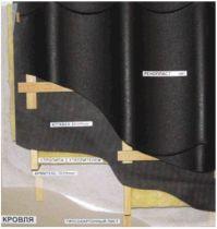 Армитекс  Армитекс - паронепроницаемая мембрана из нетканого полипропиленового материала, ламинированного расплавом полимера.