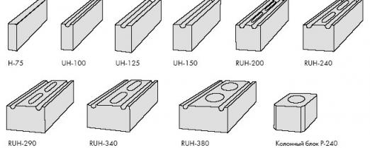 Блоки керамзитобетонные Фибо