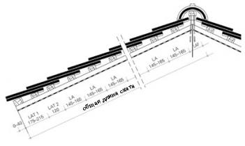 Черепица керамическая Braas Опал (бобровый хвост)