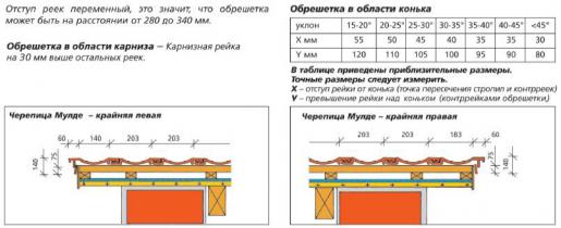 Черепица керамическая мелкоформатная Йирчанка