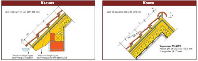 Черепица керамическая мелкоформатная Полька