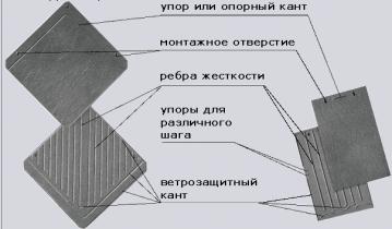 Черепица сланцевая (натуральная) гранитная ARDOGRES
