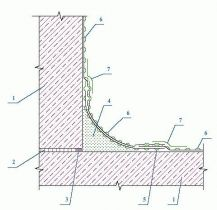 Мембраны системы Тефонд Деформационный шов в стене