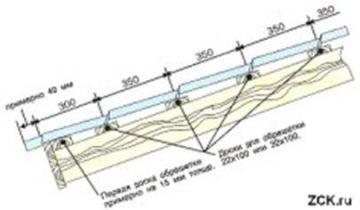 Металлочерепица Plannja Victoria