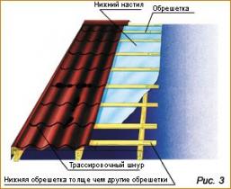 Металлочерепица с профилем типа Классик и Элитклассик