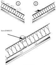 Применение уплотнительной ленты ЮТАФОЛ ТПК