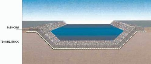 Раздел С.3.3 Тефонд Плюс Укрепление берегов Гидроизоляция и защита от эрозии