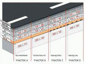 Состав покрытия