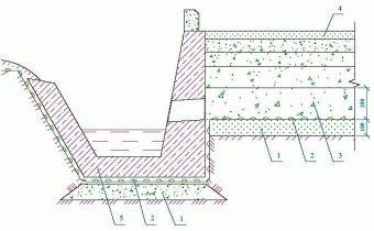 Тефонд HP Укрепление и изоляция дорожных покрытий при наличии грунтовых вод