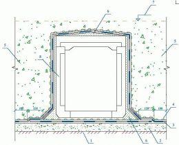 Тефонд PLUS Гидроизоляция подземных сооружений от напора грунтовых вод