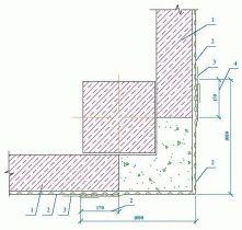 Тефонд PLUS Гидроизоляция угла стен