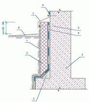 Тефонд PLUS Гидроизоляция утепленной стен подвала