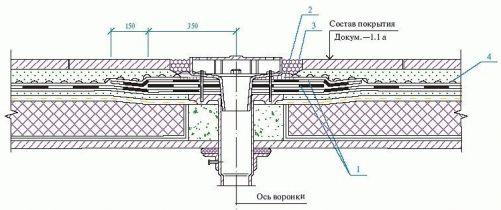 Тефонд PLUS Традиционная эксплуатируемая кровля Водосточная воронка