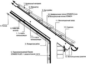 Уплотнительная лента ЮТАФОЛ ТП 15