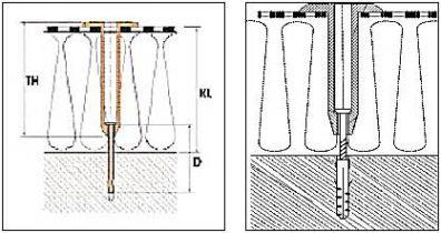 VII. Крепление на бетонное основание кровли