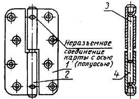 ГОСТ  5088-94