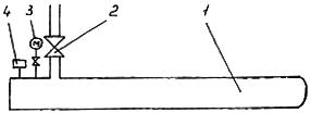 СП 111-34-96