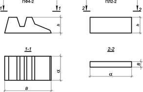 Элементы подпорных стен, 3.002.1-1