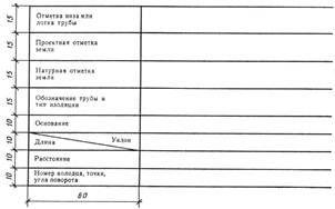 ГОСТ 21.604-82 (1992)