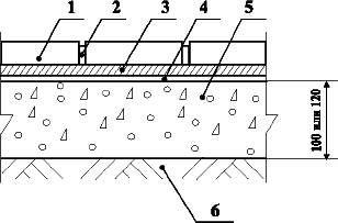 Полы с покрытием из керамических плиток, плит керамогранита и плит природного камня по грунту