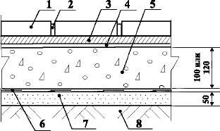 Полы с покрытием из керамических плиток, плит керамогранита и плит природного камня по грунту с гидроизоляцией