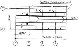 ГОСТ 21.501-93