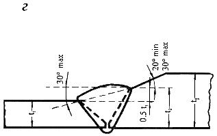 СП 105-34-96