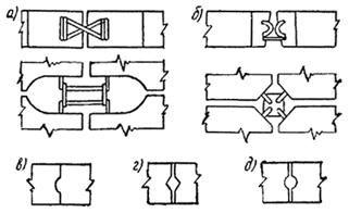 ВСН 197-91