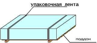 Описание стеновых панелей на основе МДФ